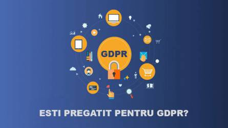 Regulament GDPR